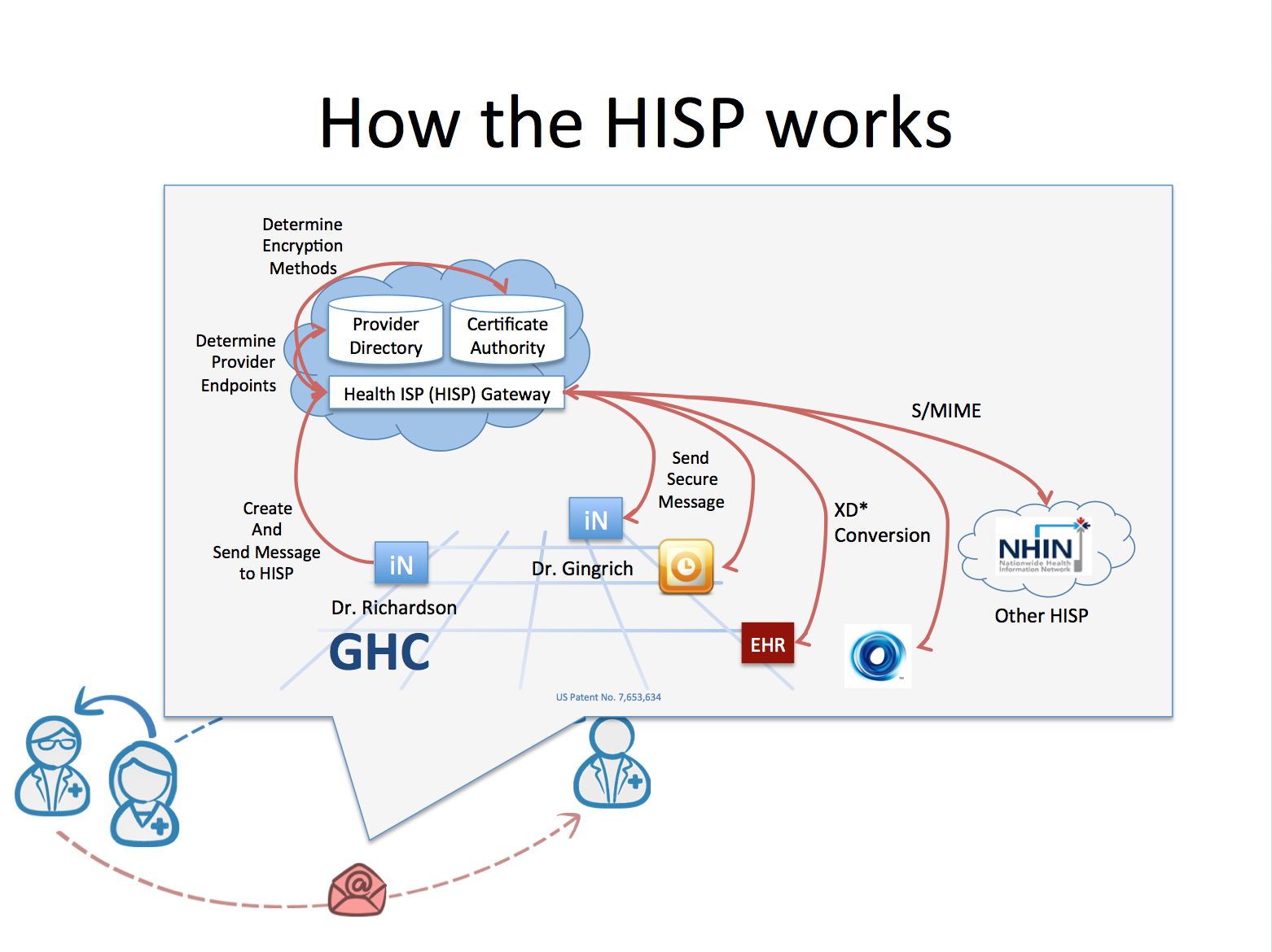 GHC_HISP.png
